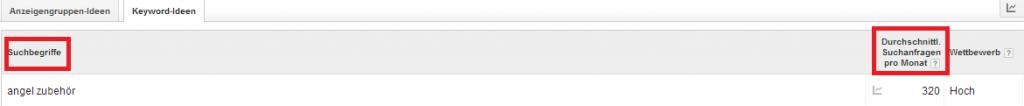 google_adwords_keywordplaner
