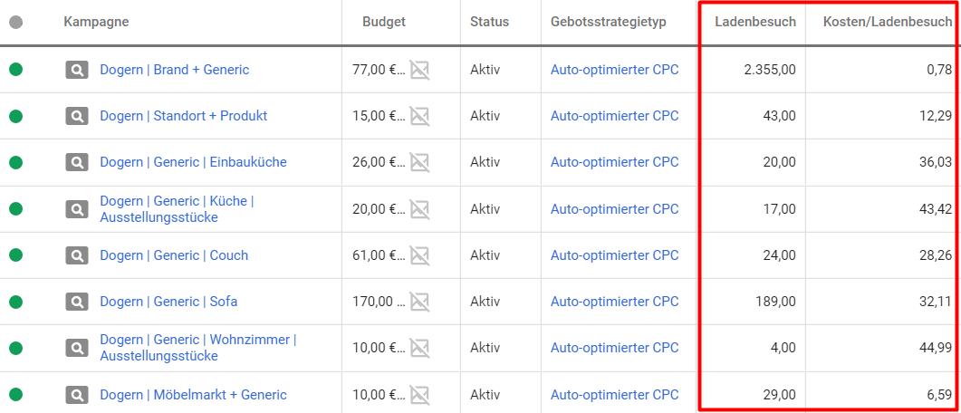 Die Messwerte Ladenbesuch und Kosten pro Ladenbesuch im AdWords Konto als benutzerdefinierte Spalte